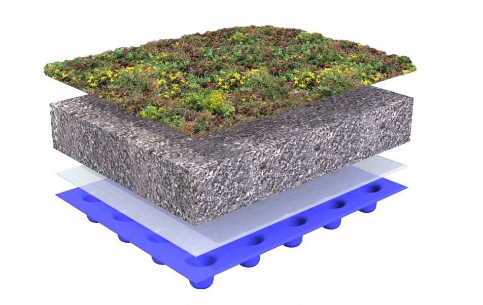 System structure flat green roof 0-5°